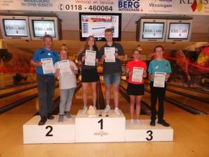 4e Den Baas en zijn Madam mannetje / vrouwtje Toernooi 2017